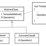 C++设计模式之模板模式[Template Pattern]